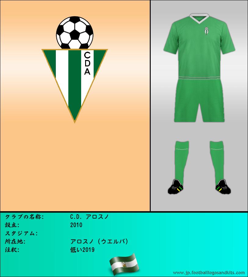 のロゴC.D. アロスノ