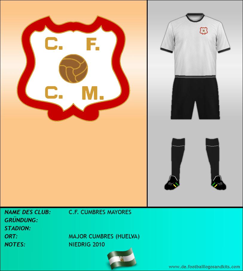 Logo C.F. CUMBRES MAYORES