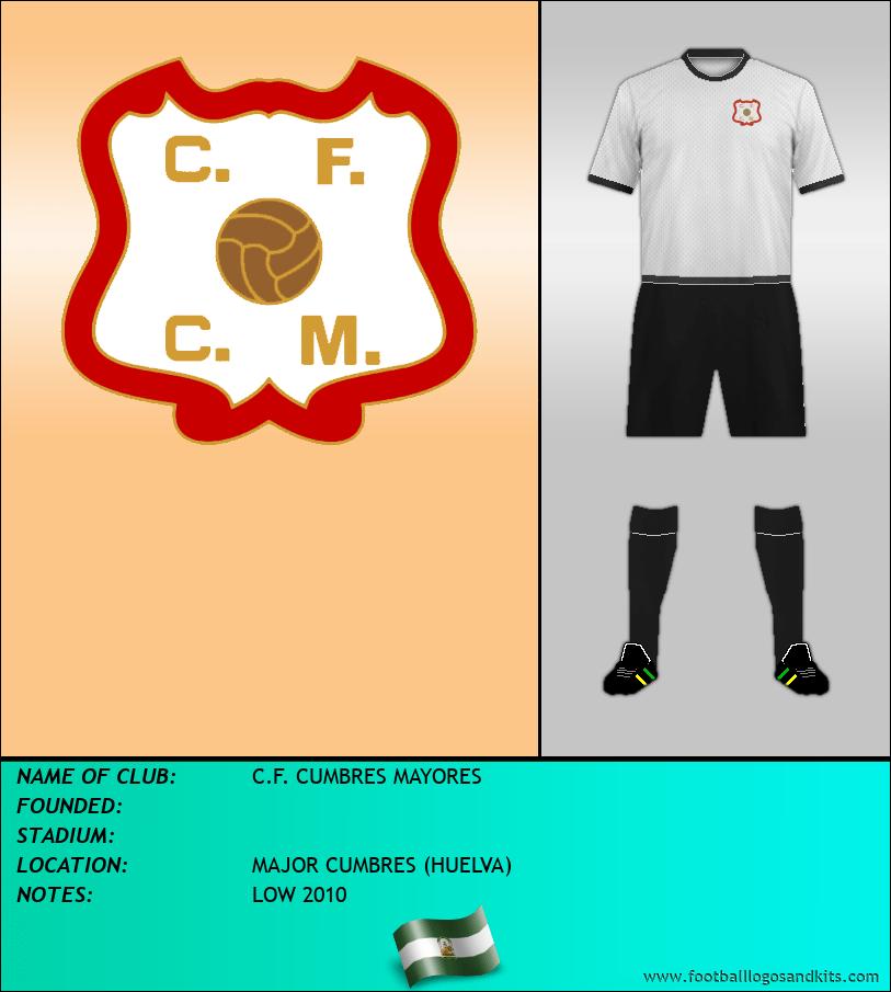Logo of C.F. CUMBRES MAYORES