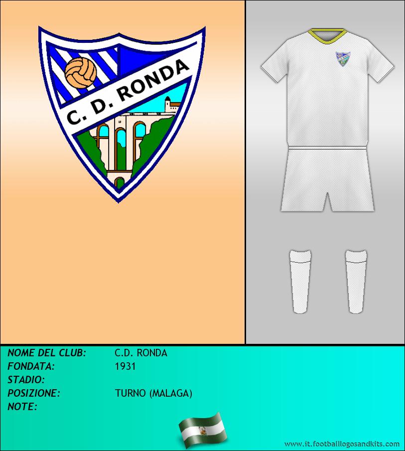 Logo di C.D. RONDA