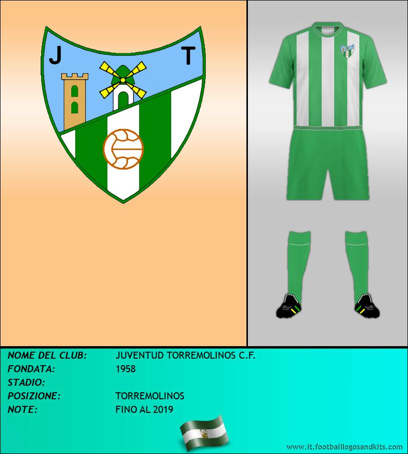 Logo di JUVENTUD TORREMOLINOS C.F.