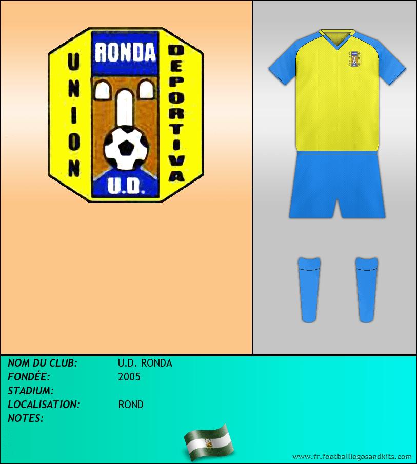 Logo de U.D. RONDA