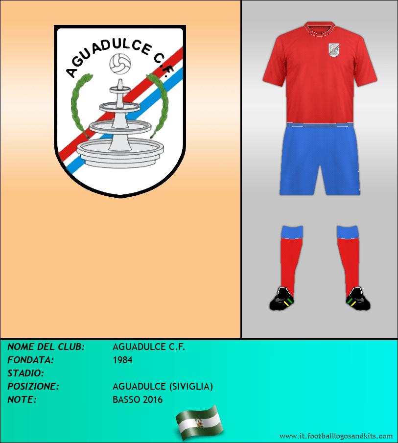 Logo di AGUADULCE C.F.