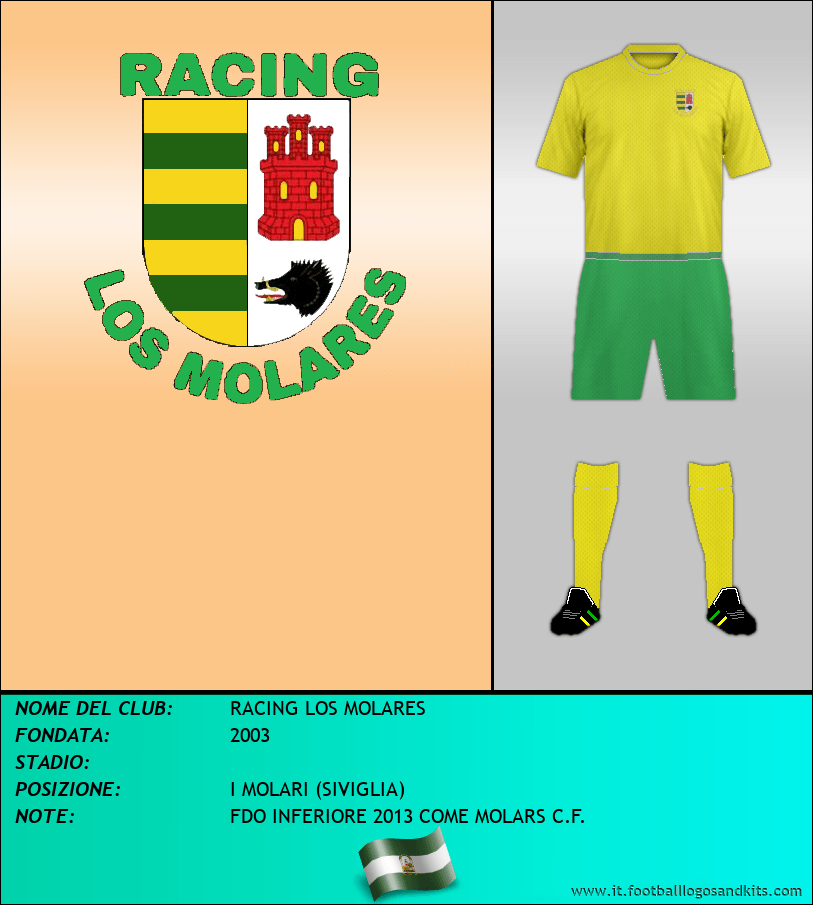 Logo di RACING LOS MOLARES