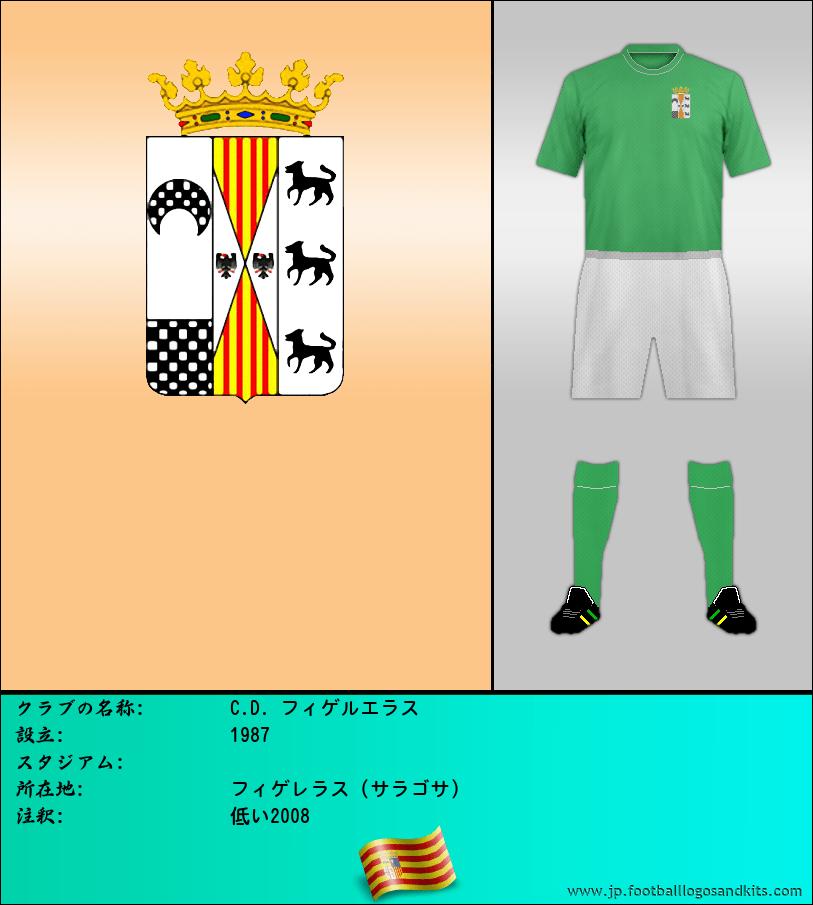 のロゴC.D. FIGUERUELAS