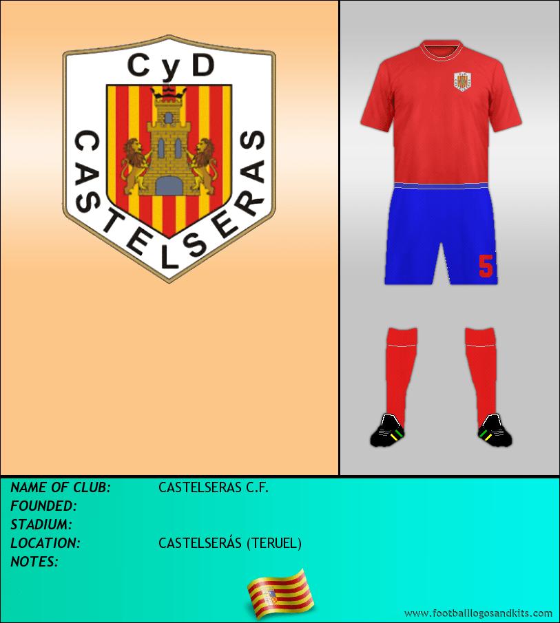 Logo of CASTELSERAS C.F.
