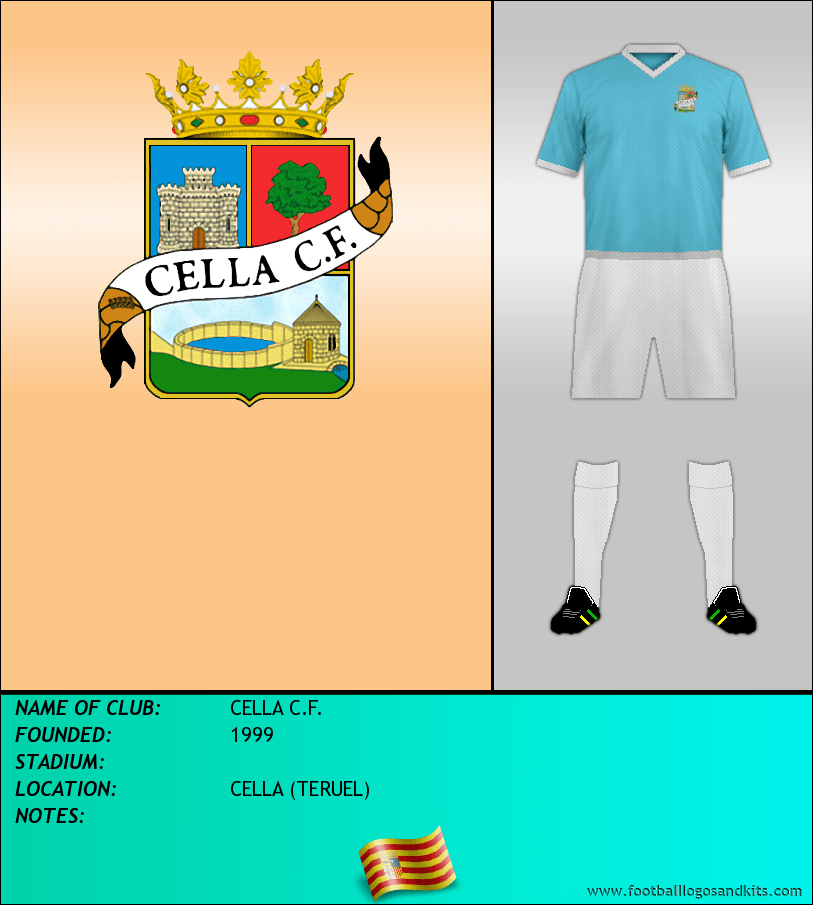 Logo of CELLA C.F.
