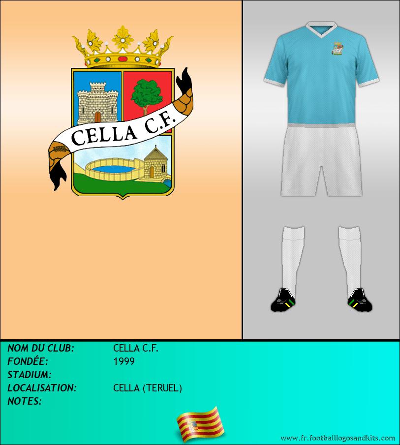 Logo de CELLA C.F.