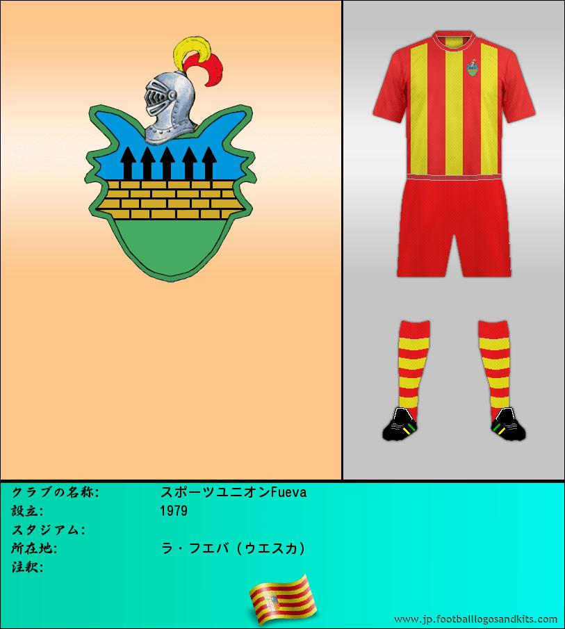 のロゴスポーツユニオンFueva