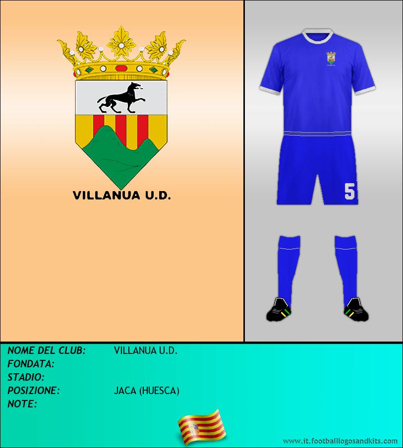 Logo di VILLANUA U.D.