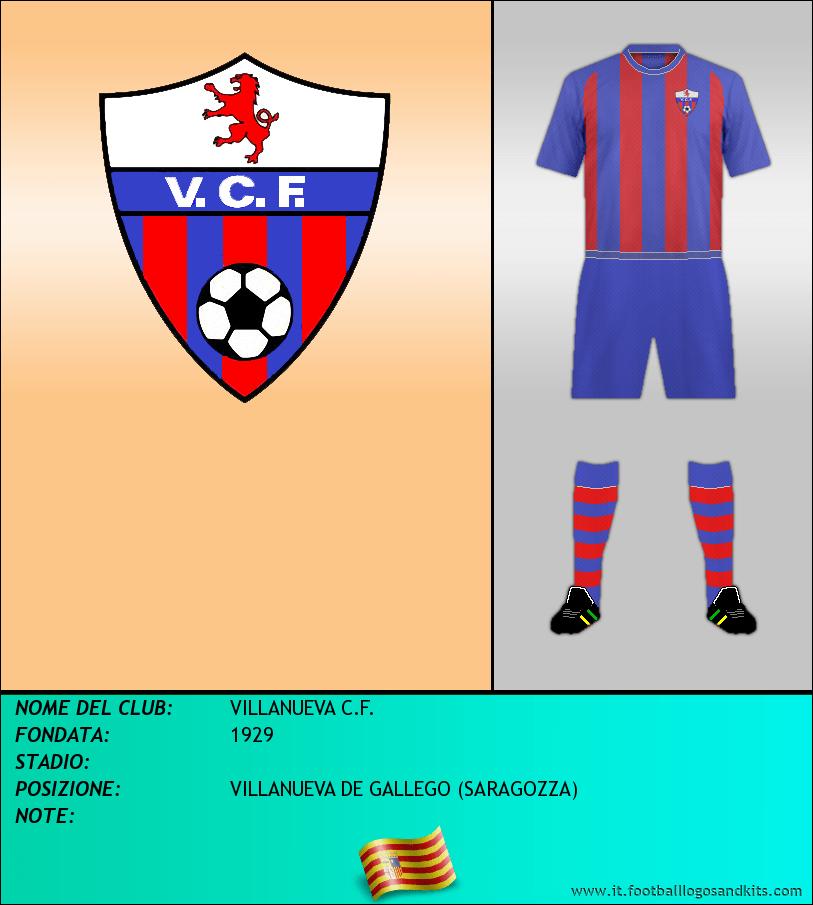 Logo di VILLANUEVA C.F.