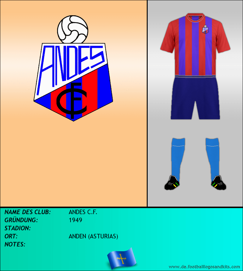 Logo ANDES C.F.