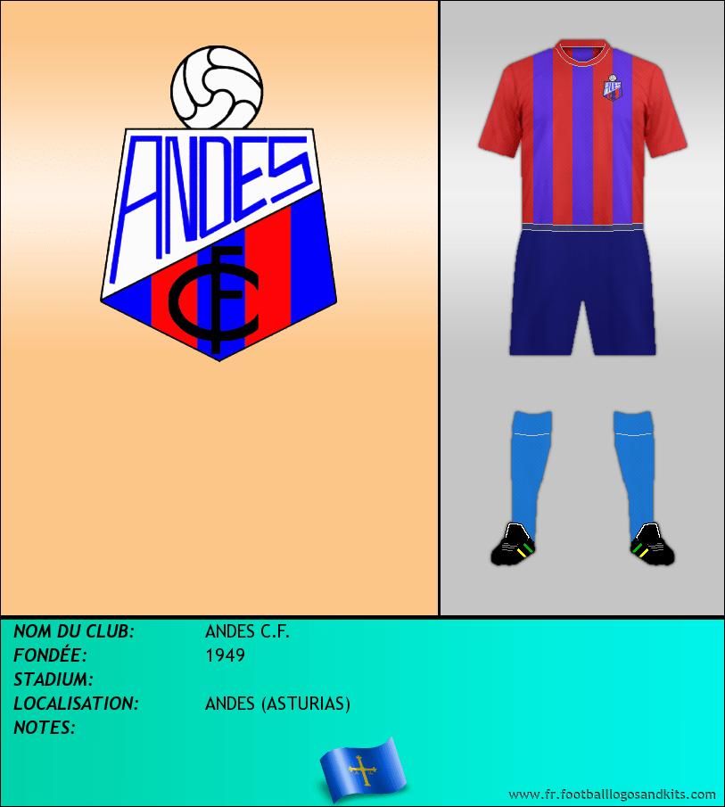 Logo de ANDES C.F.