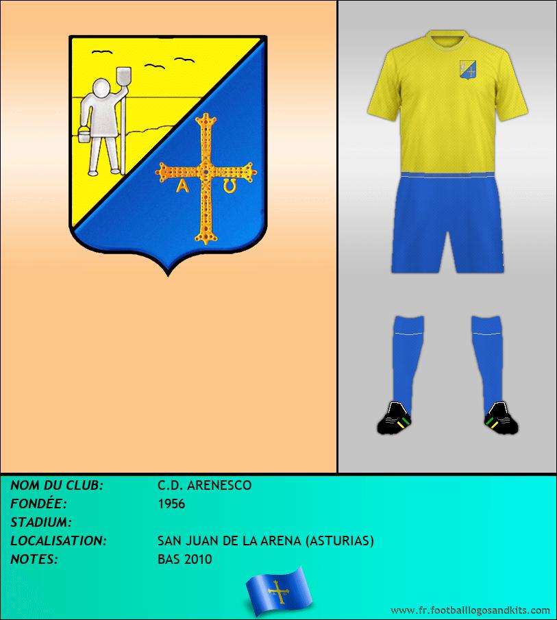 Logo de C.D. ARENESCO