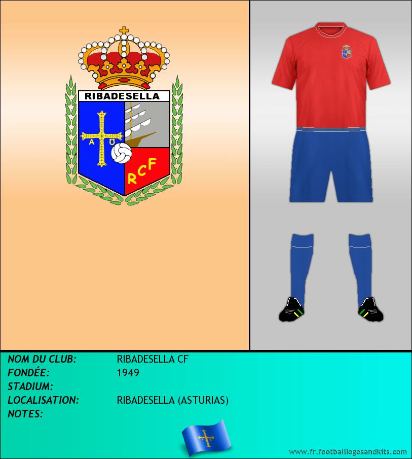 Logo de RIBADESELLA CF