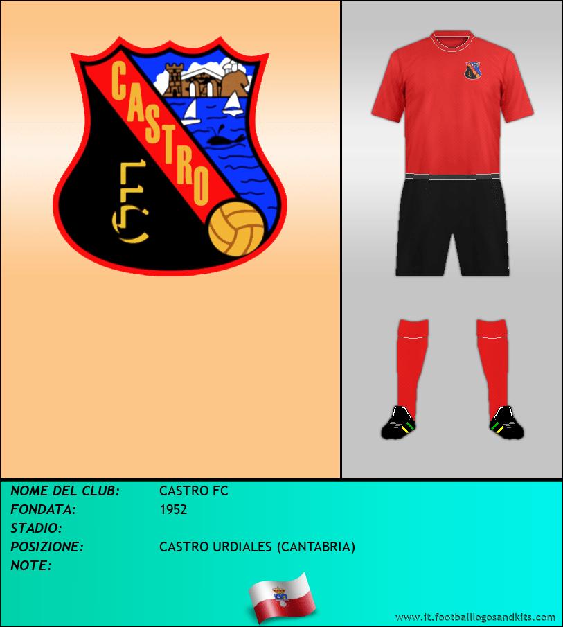 Logo di CASTRO FC
