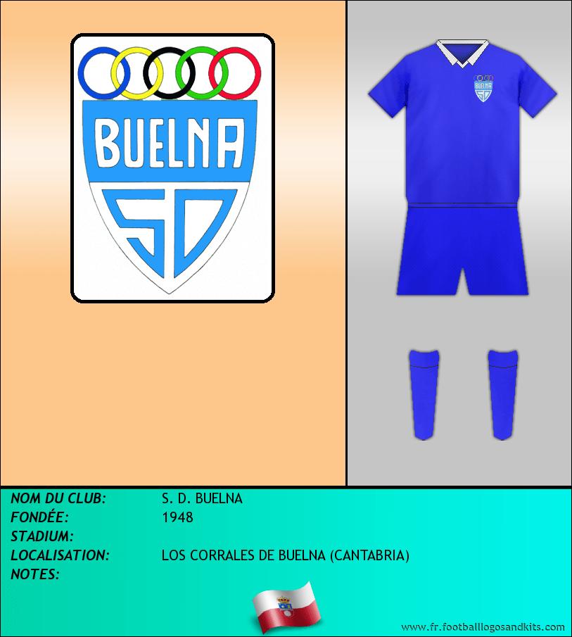 Logo de S. D. BUELNA