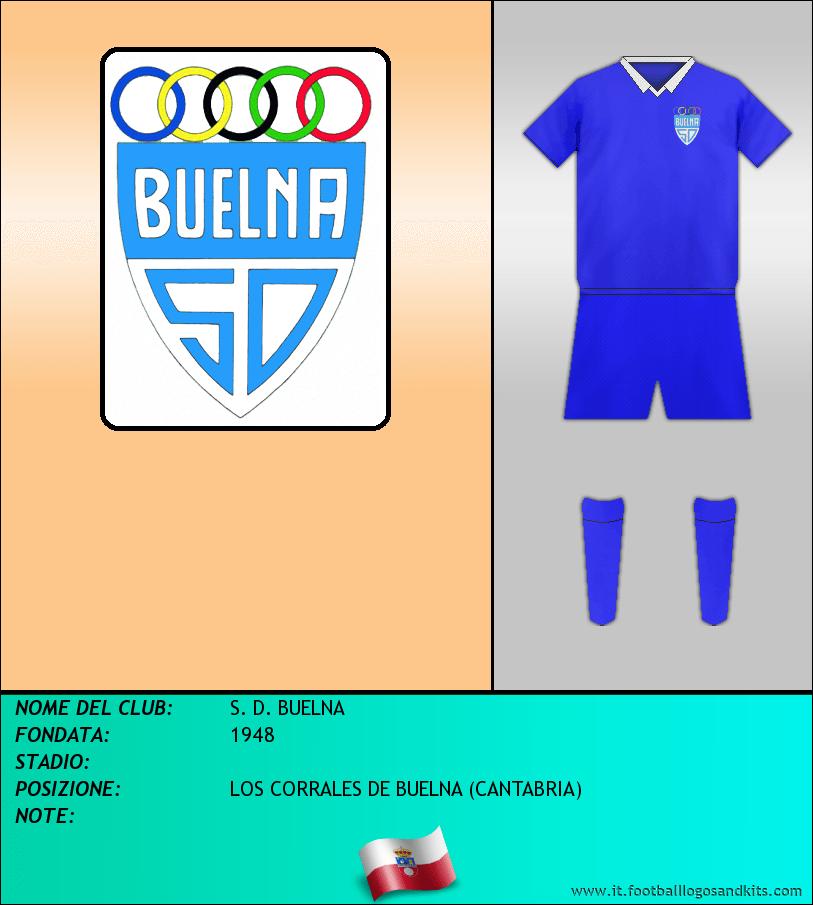 Logo di S. D. BUELNA