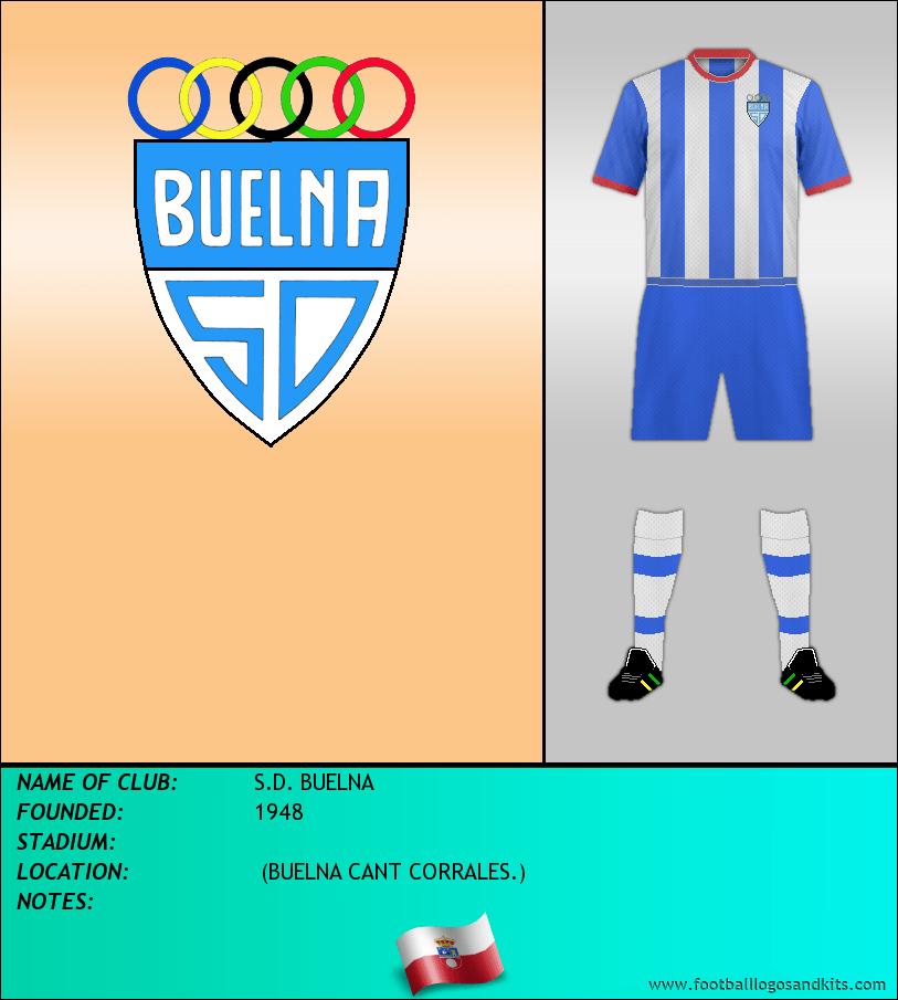 Logo of S.D. BUELNA