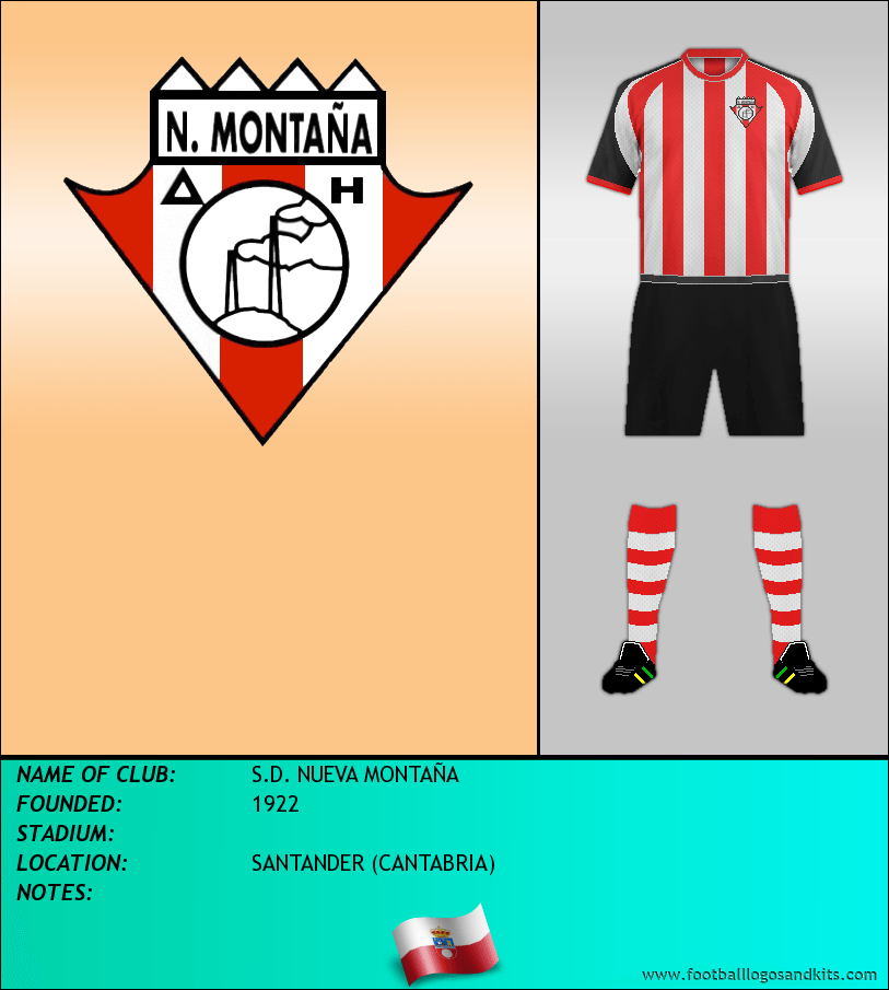 Logo of S.D. NUEVA MONTAÑA