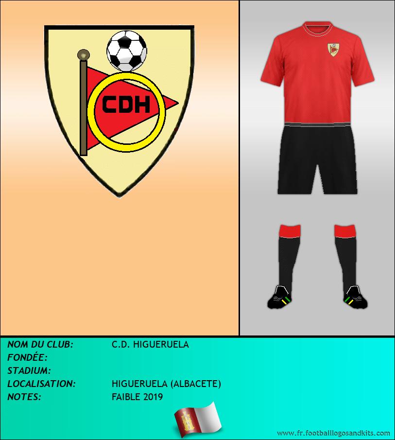 Logo de C.D. HIGUERUELA