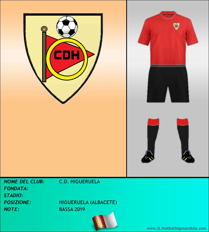 Logo di C.D. HIGUERUELA
