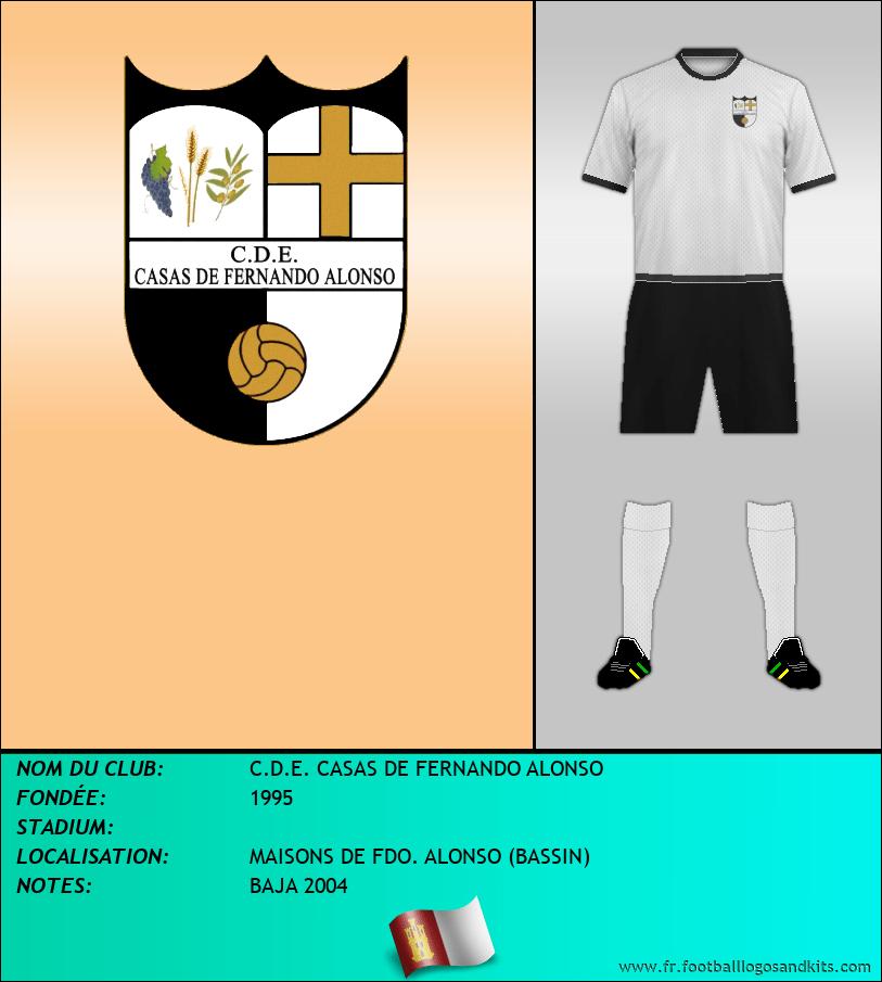 Logo de C.D.E. CASAS DE FERNANDO ALONSO