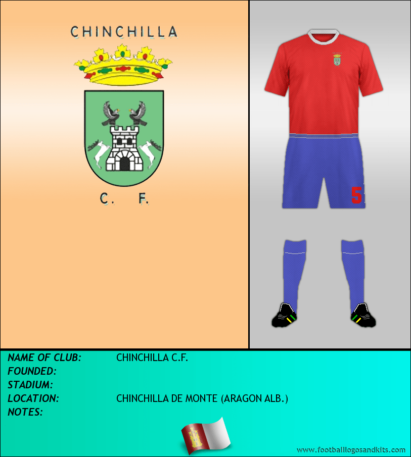 Logo of CHINCHILLA C.F.