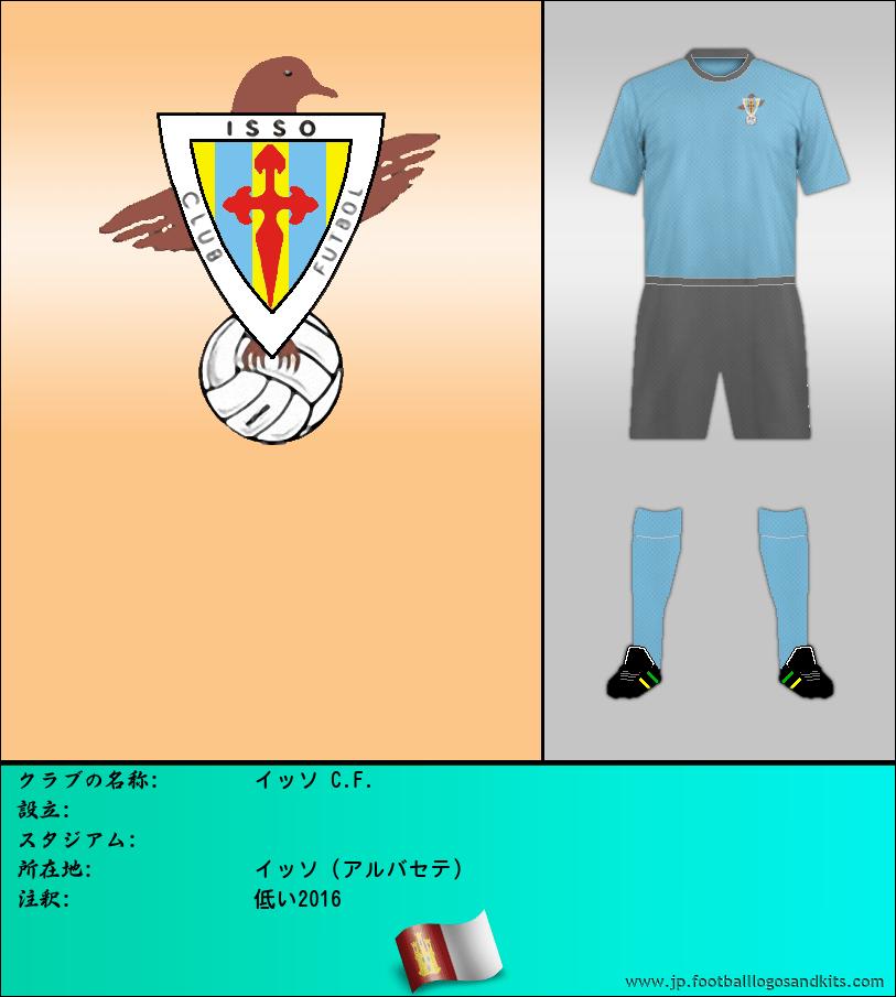 のロゴISSO C. F.