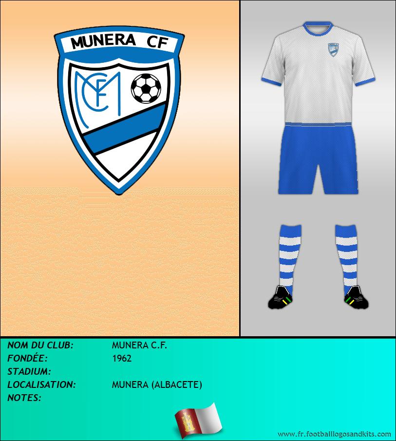 Logo de MUNERA C.F.
