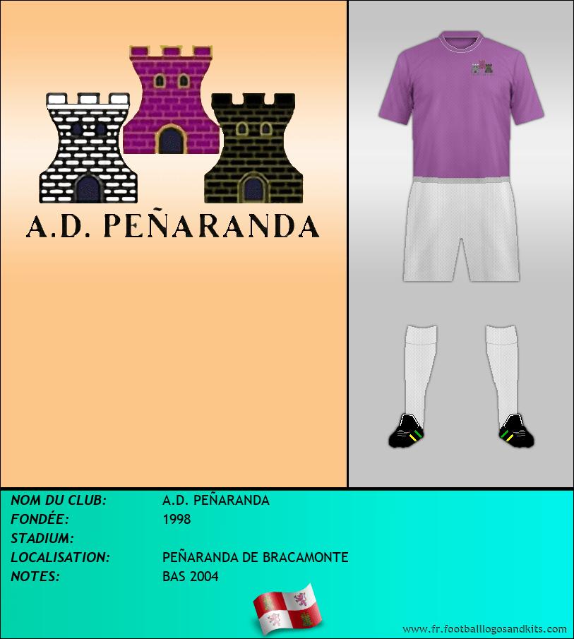 Logo de A.D. PEÑARANDA