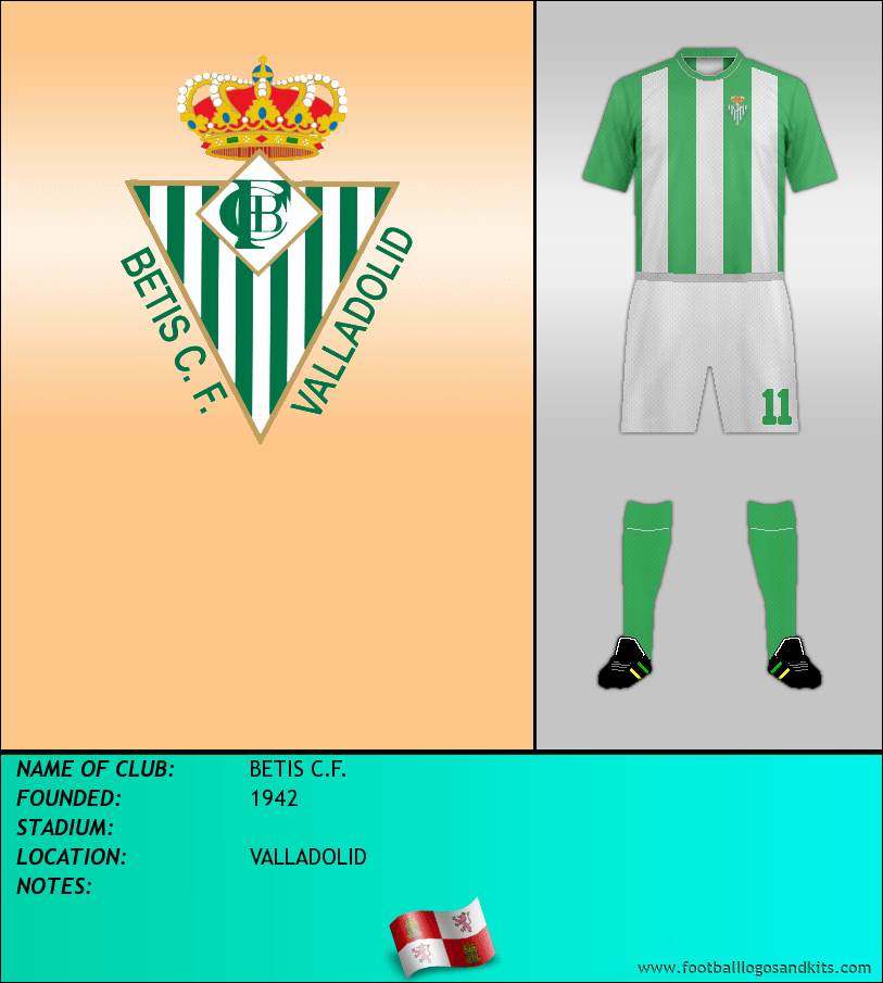 Logo of BETIS C.F.