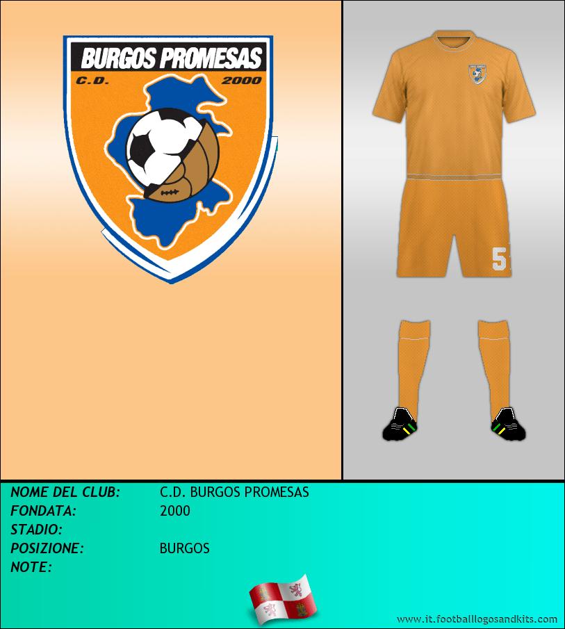 Logo di C.D. BURGOS PROMESAS