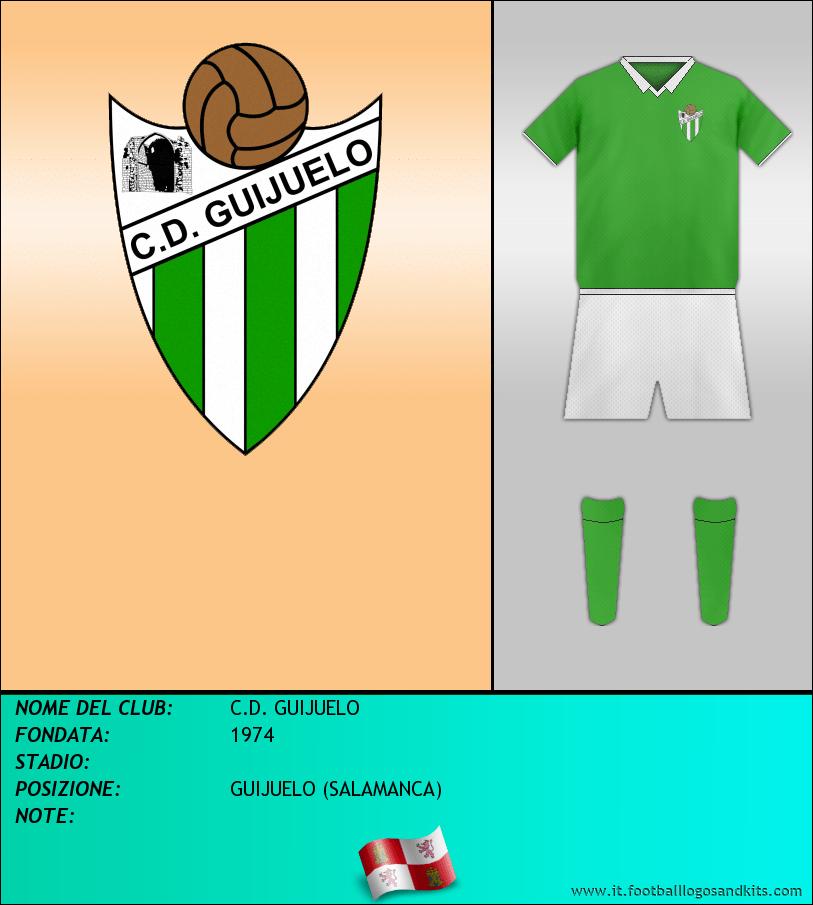 Logo di C.D. GUIJUELO