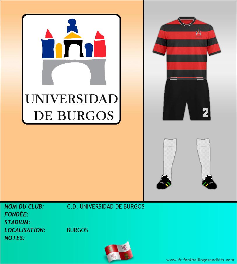 Logo de C.D. UNIVERSIDAD DE BURGOS