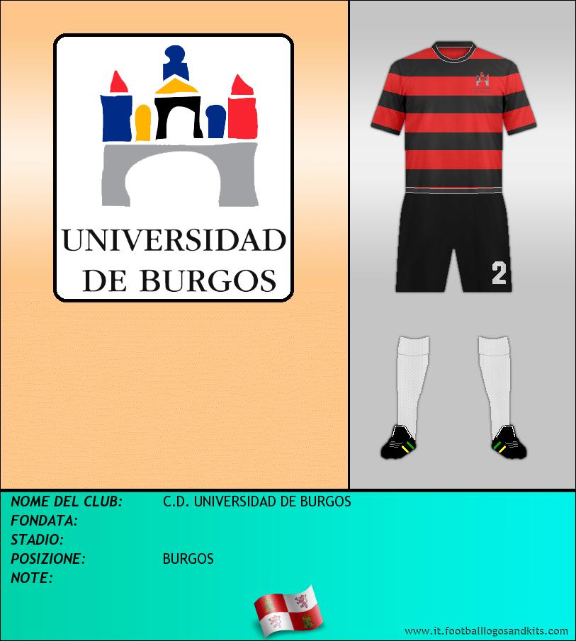 Logo di C.D. UNIVERSIDAD DE BURGOS