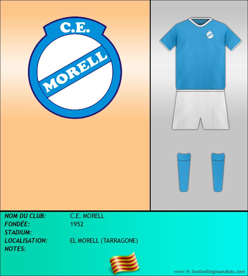 Logo de C.E. MORELL