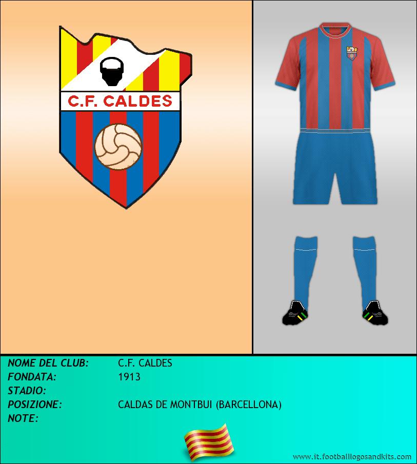 Logo di C.F. CALDES