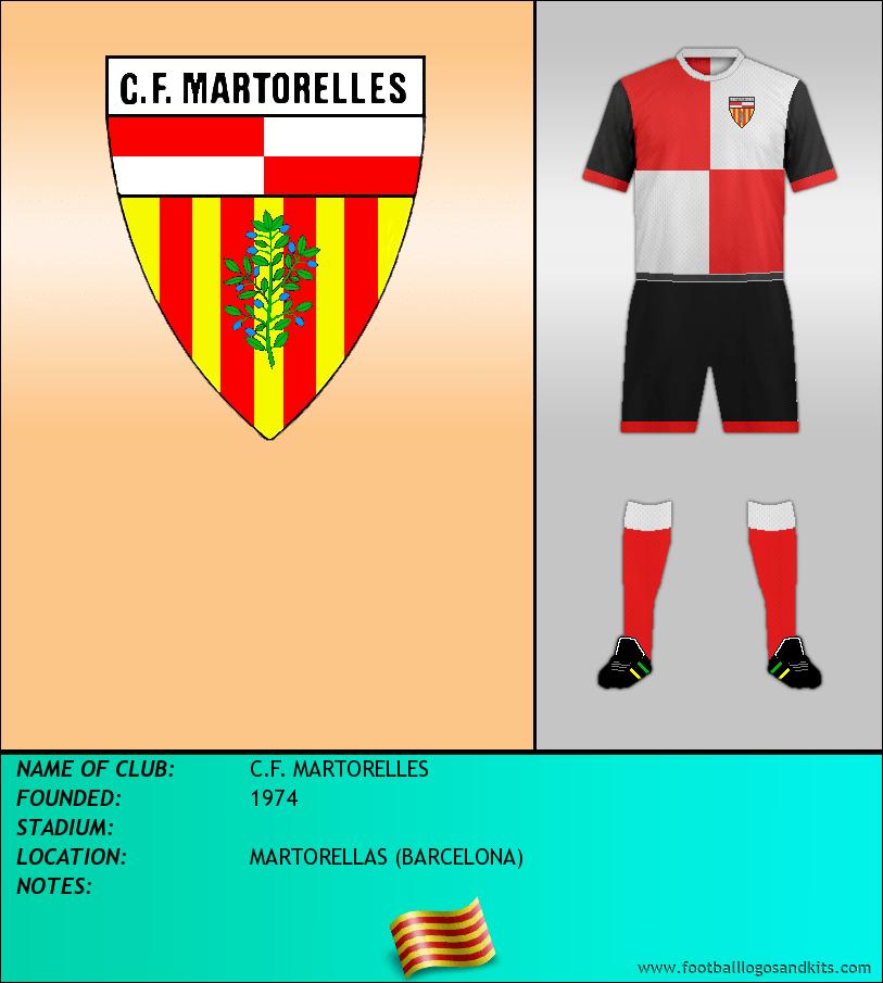 Logo of C.F. MARTORELLES