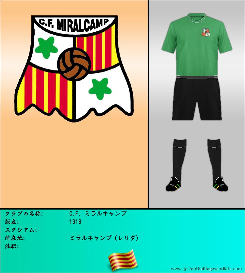 のロゴC. F. MIRALCAMP