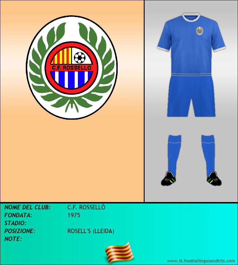 Logo di C.F. ROSSELLÓ