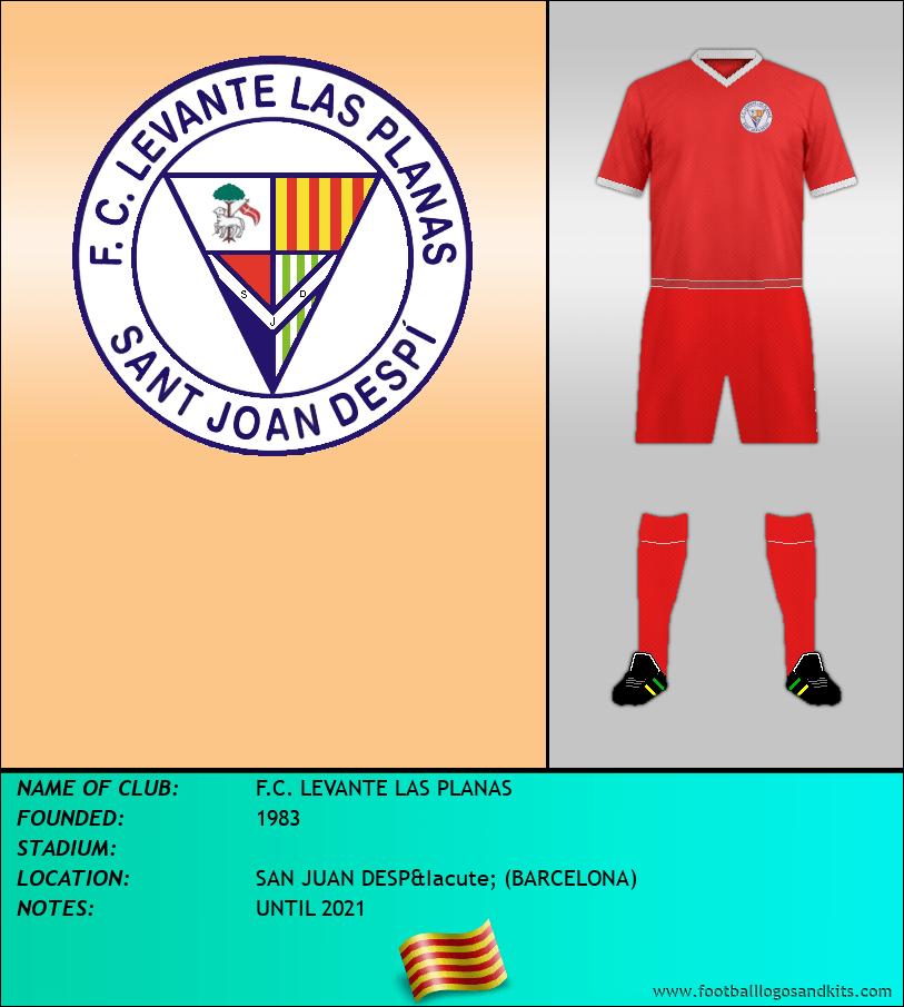 Logo of F.C. LEVANTE LAS PLANAS
