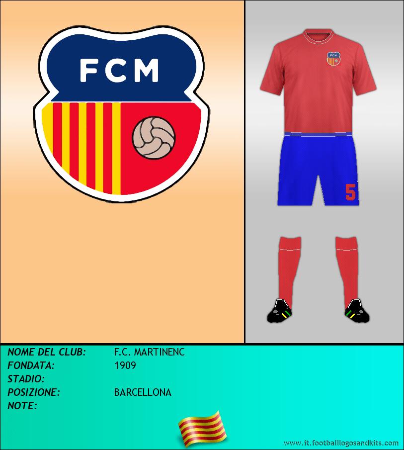 Logo di F.C. MARTINENC