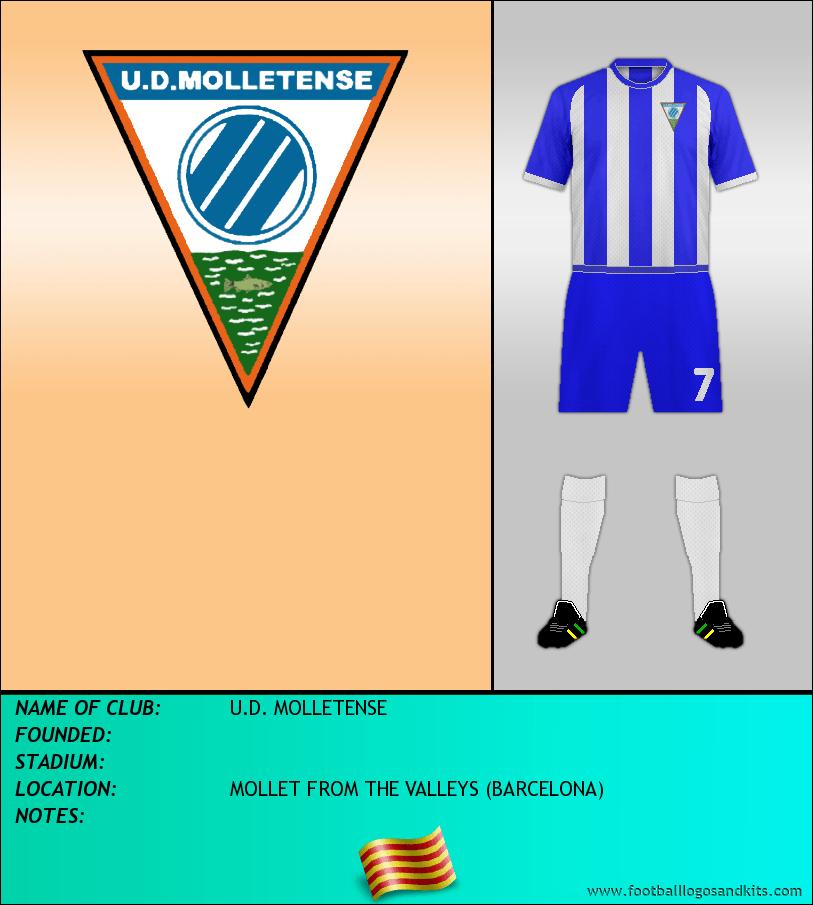 Logo of U.D. MOLLETENSE