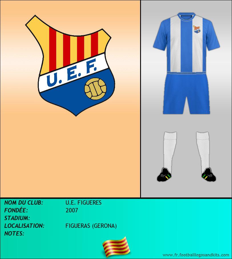 Logo de U.E. FIGUERES