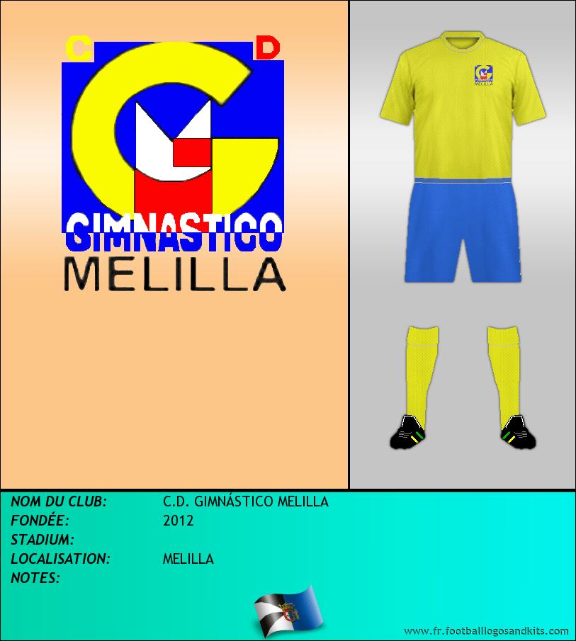 Logo de C.D. GIMNÁSTICO MELILLA