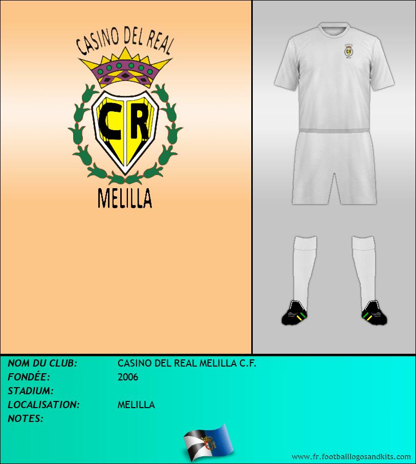 Logo de CASINO DEL REAL MELILLA C.F.