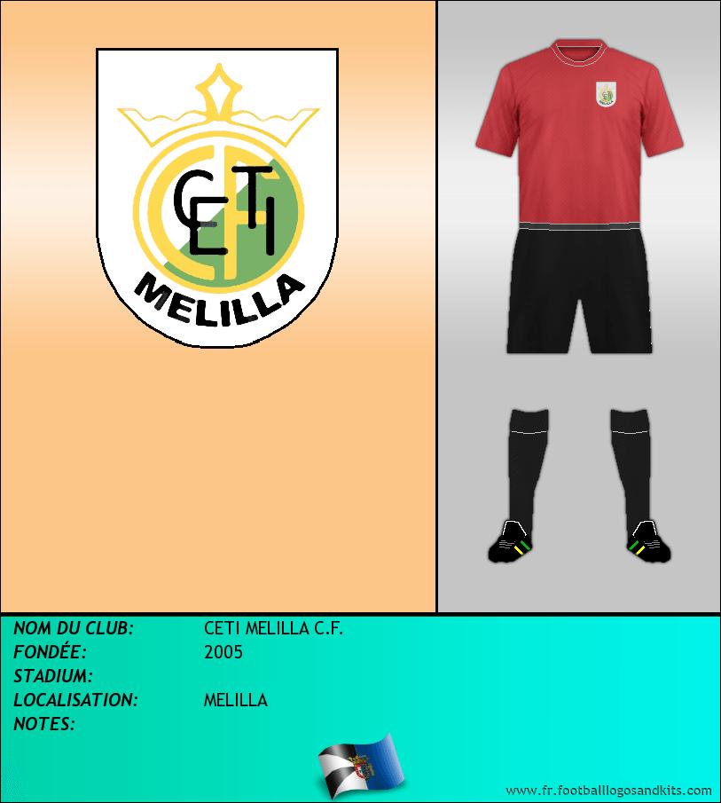 Logo de CETI MELILLA C.F.