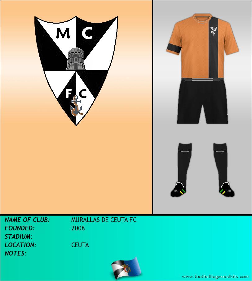 Logo of MURALLAS DE CEUTA FC