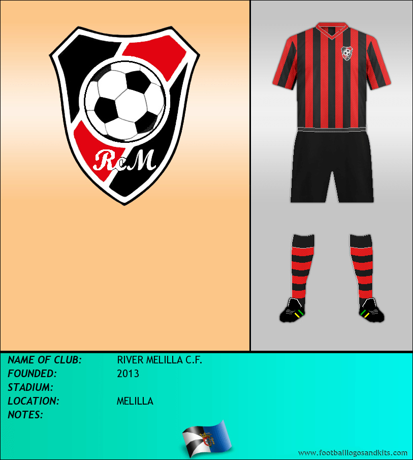 Logo of RIVER MELILLA C.F.